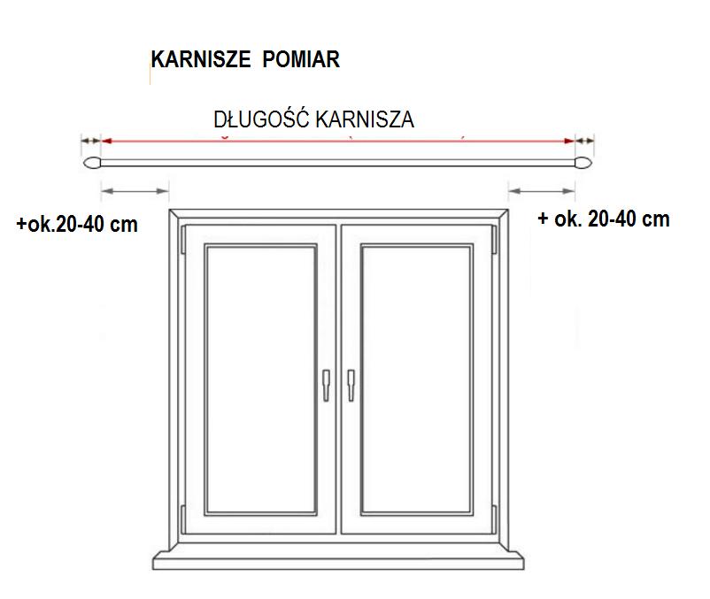 karnisze-dr•ĺkowe